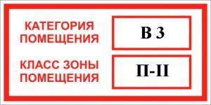 Категория пожароопасности трансформаторной подстанции
